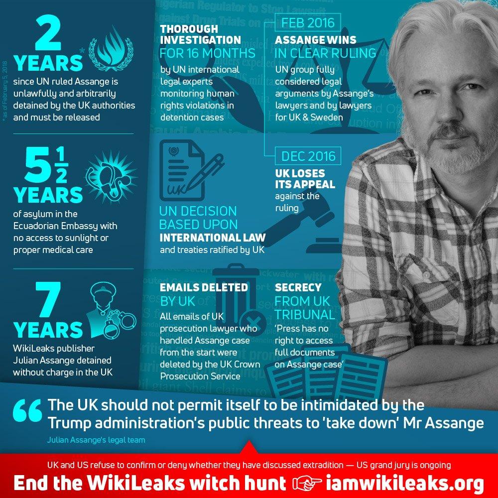 Being Julian Assange